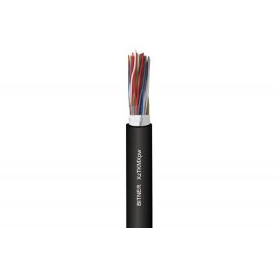 kabel irygacyjny 6x2x0,8 żelowany 12-żył